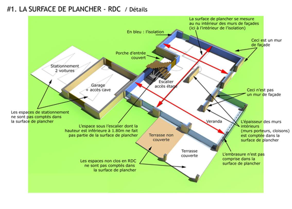 calcul surface de plancher permis de construire et déclaration préalable de travaux st Nazaire